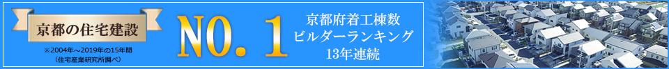 2016年京都府着工棟数ビルダーランキング第1位
