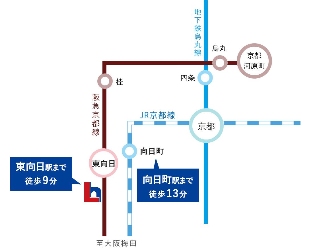 セントフローレンスタウン寺戸町岸ノ下 路線図