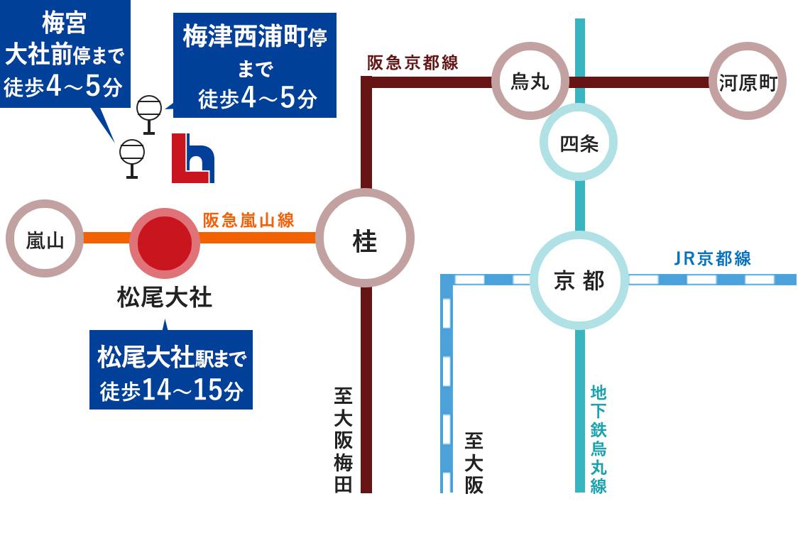 セントフローレンスタウン阪急松尾大社Ⅱ 路線図