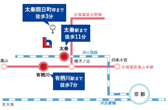 セントフローレンスタウン嵯峨ノ段町6期 路線図