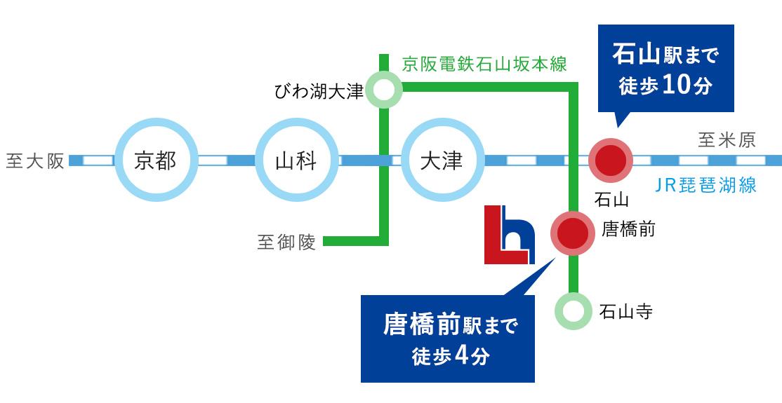 セントフローレンスタウンJR石山駅南 路線図