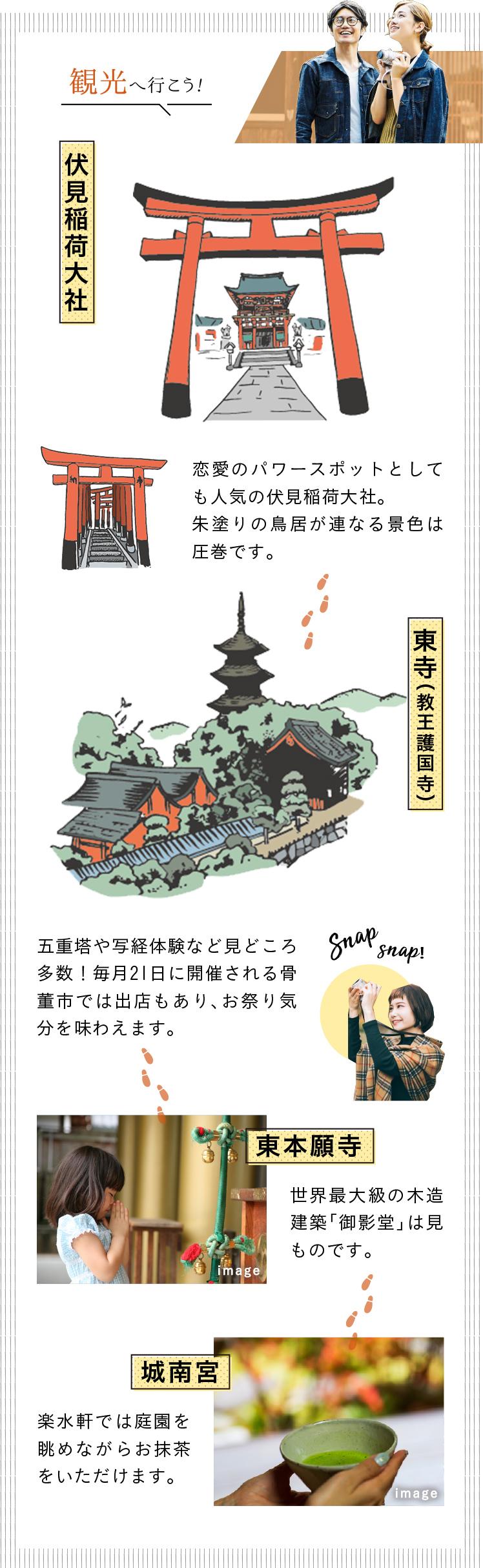 観光へ行こう!伏見稲荷大社、東寺、東本願寺、城南宮