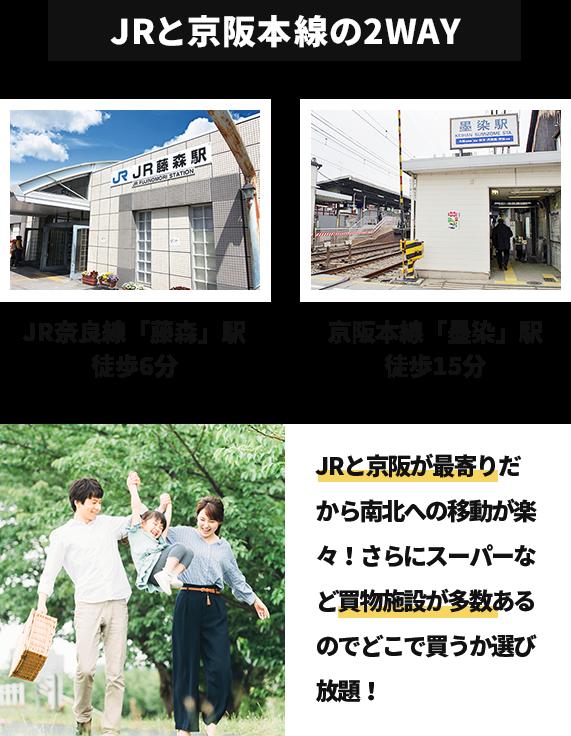 JRと京阪本線の2WAY