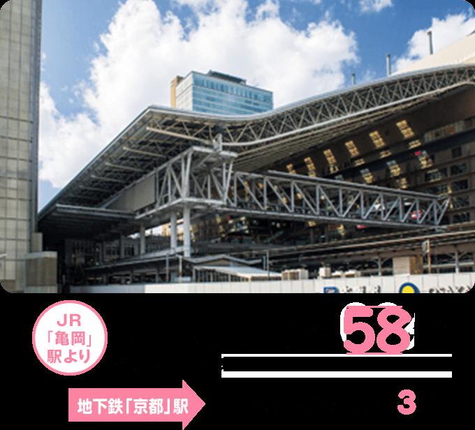 JR亀岡駅よりJR大阪駅へ47分