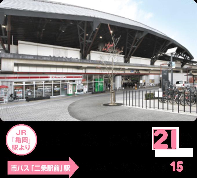 JR亀岡駅よりJR二条駅へ乗り換えなし14分
